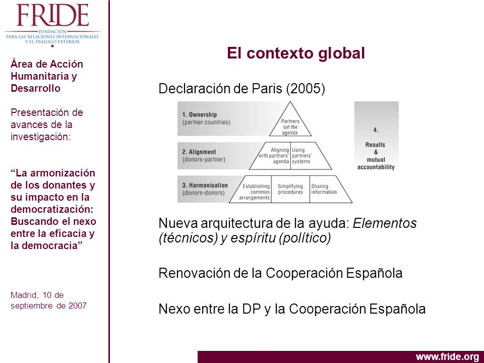 El contexto global Declaración de Paris (2005)