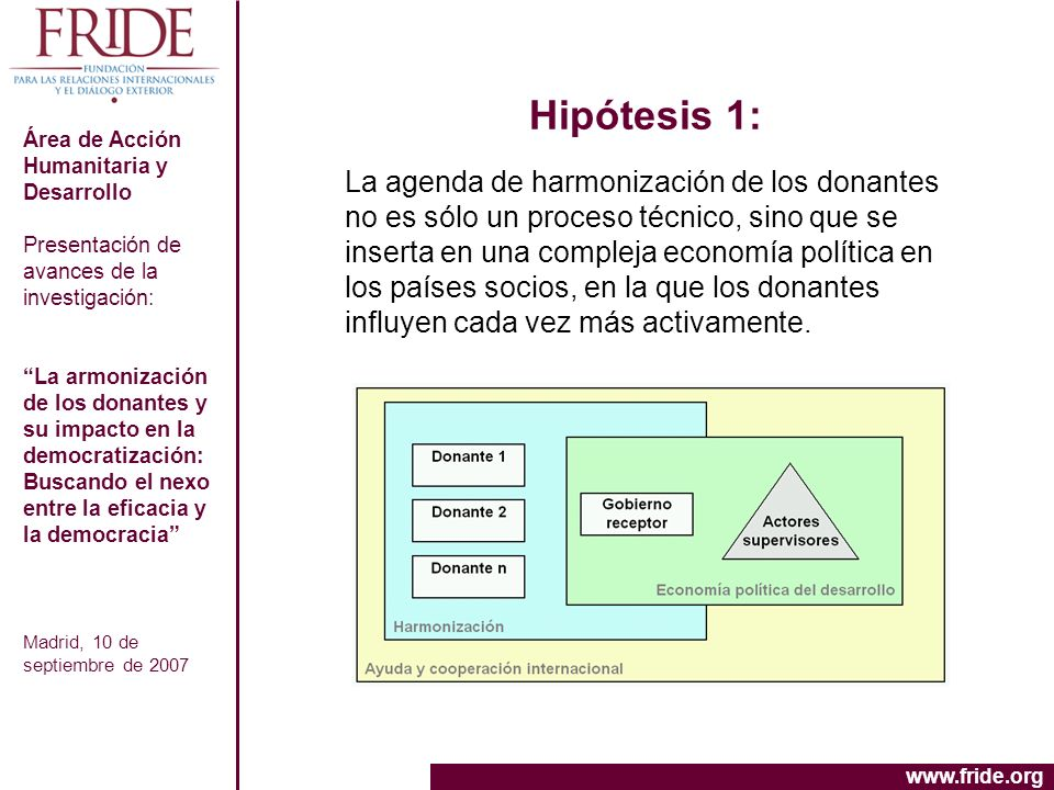Hipótesis 1: Área de Acción Humanitaria y Desarrollo. Presentación de avances de la investigación: