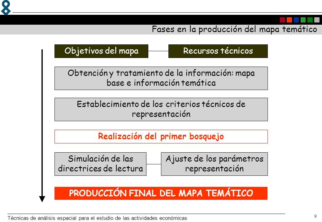 Realización del primer bosquejo PRODUCCIÓN FINAL DEL MAPA TEMÁTICO