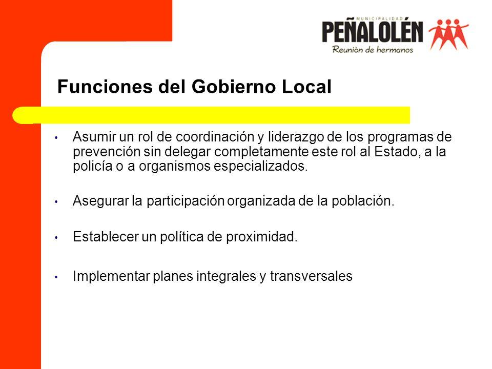 Funciones del Gobierno Local