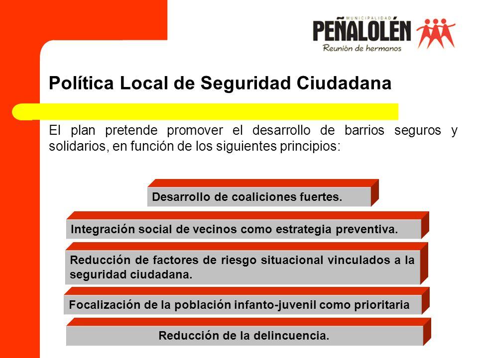 Política Local de Seguridad Ciudadana