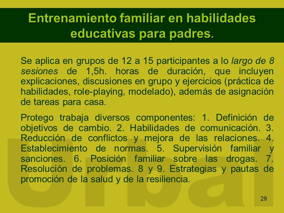 Entrenamiento familiar en habilidades educativas para padres.
