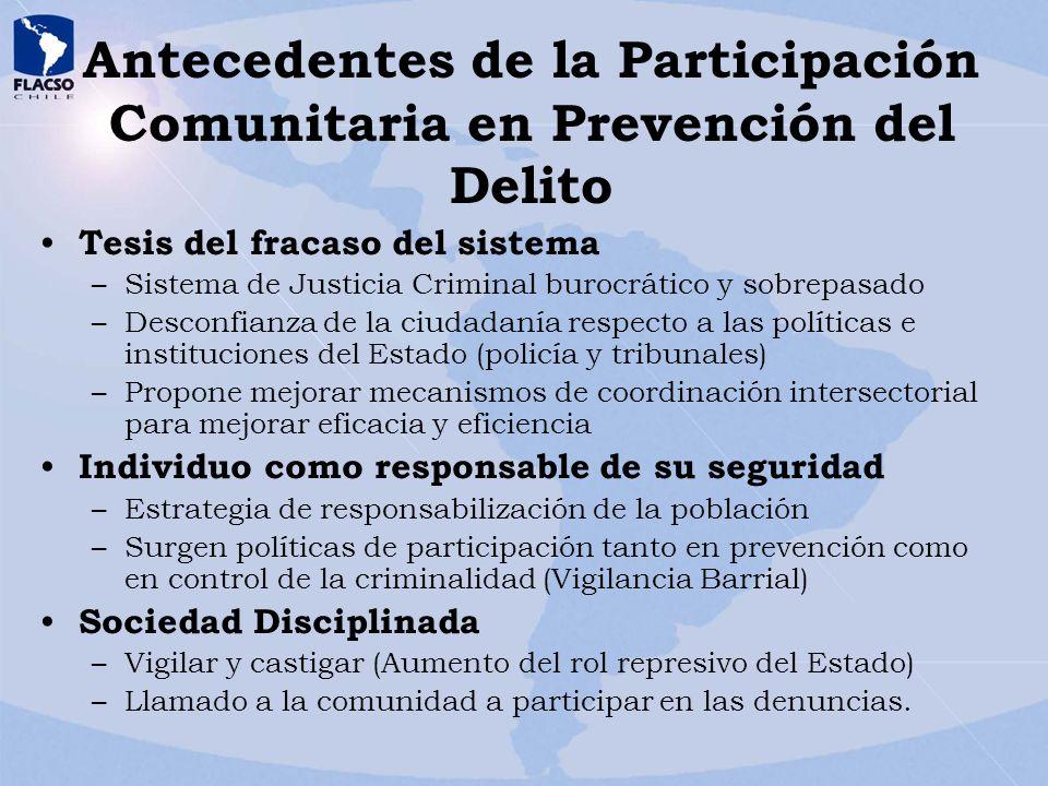 Antecedentes de la Participación Comunitaria en Prevención del Delito