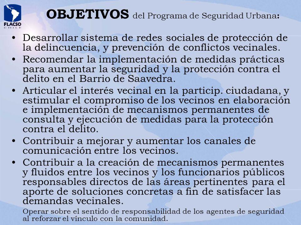 OBJETIVOS del Programa de Seguridad Urbana: