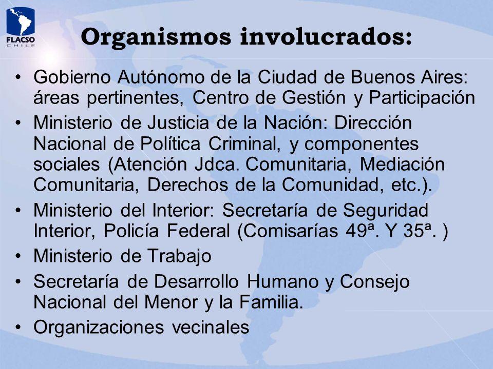 Participaci n comunitaria y prevenci n del delito en for Direccion de ministerio de interior y justicia