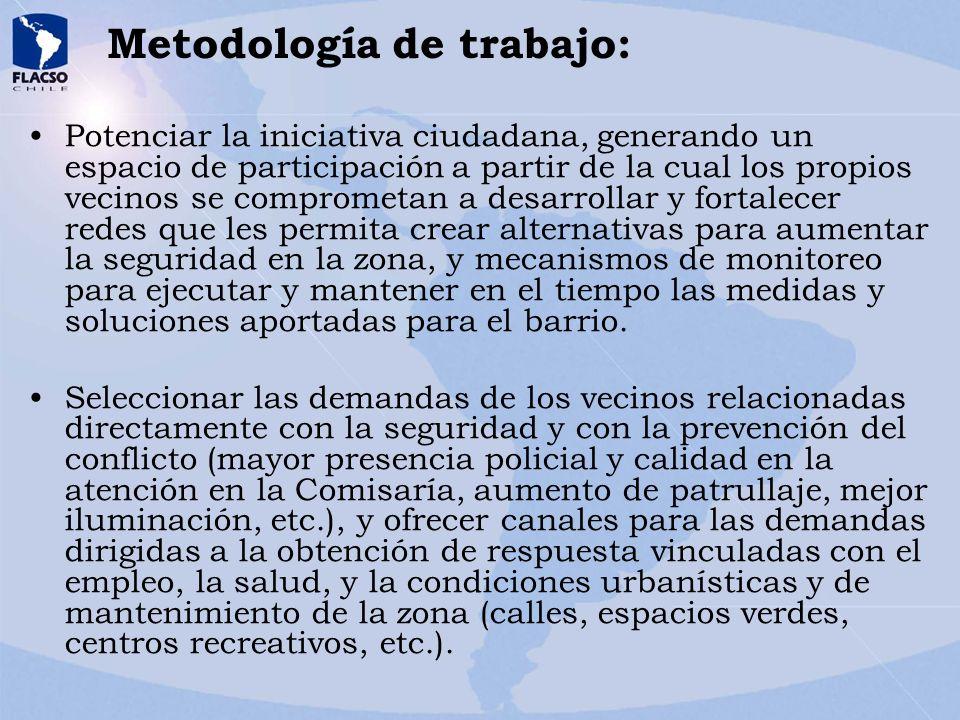 Metodología de trabajo: