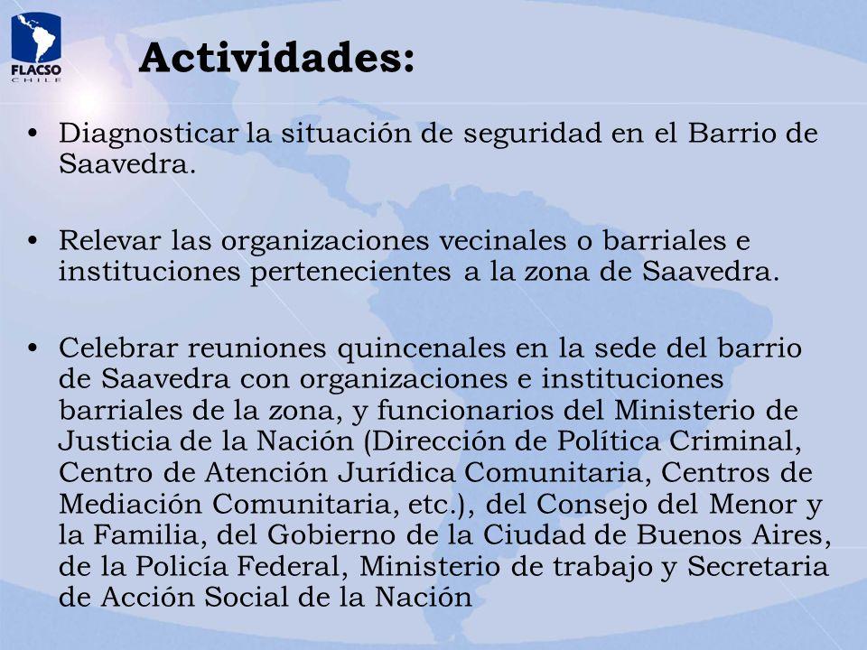 Actividades:Diagnosticar la situación de seguridad en el Barrio de Saavedra.