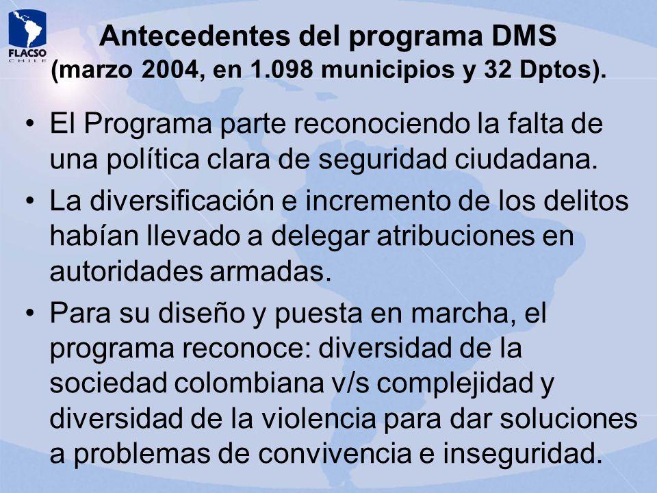 Antecedentes del programa DMS (marzo 2004, en 1