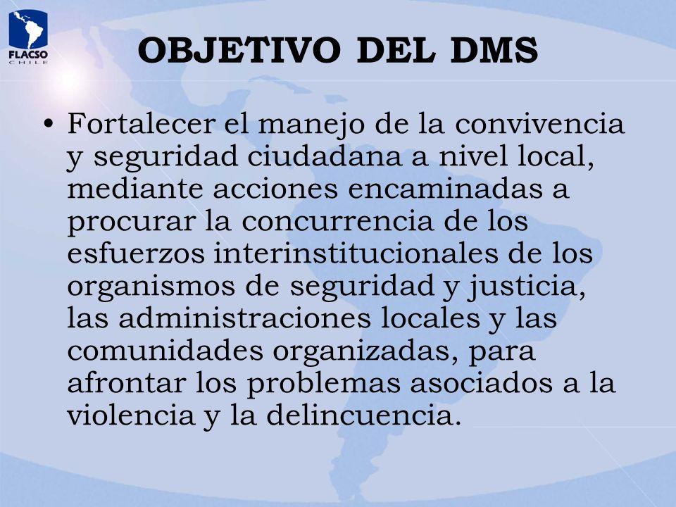 OBJETIVO DEL DMS