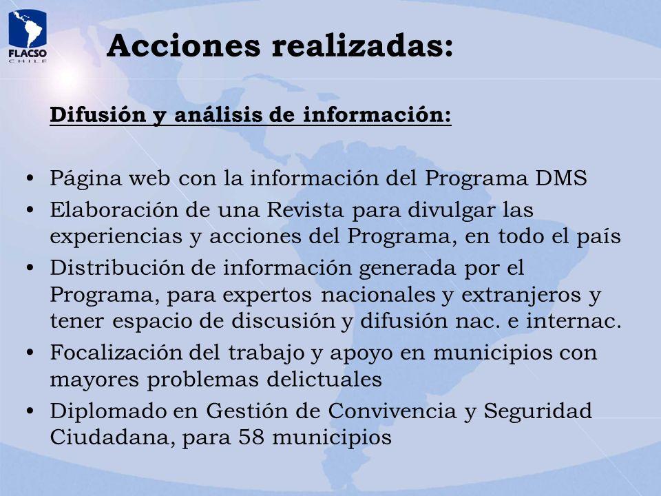 Acciones realizadas: Difusión y análisis de información: