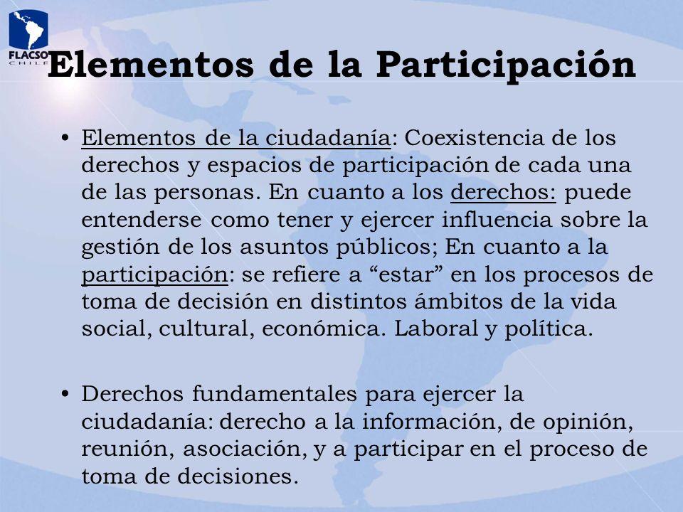 Elementos de la Participación