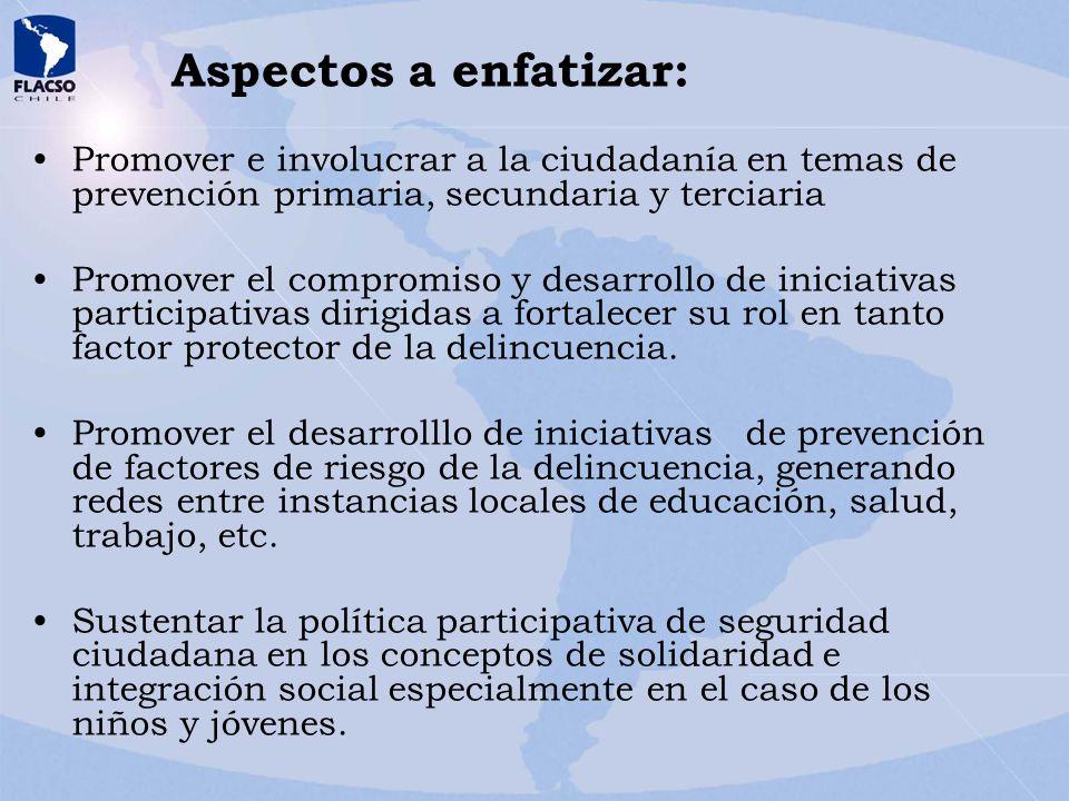 Aspectos a enfatizar:Promover e involucrar a la ciudadanía en temas de prevención primaria, secundaria y terciaria.
