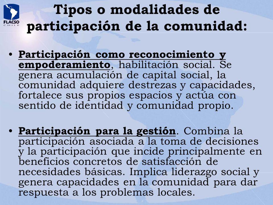 Tipos o modalidades de participación de la comunidad: