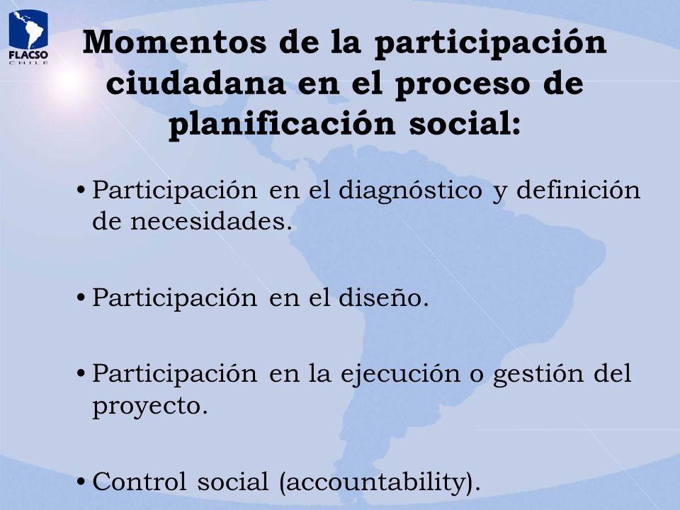 Momentos de la participación ciudadana en el proceso de planificación social: