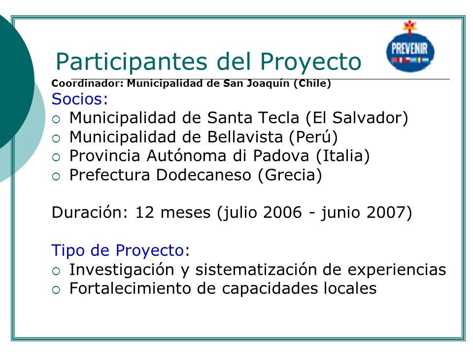 Participantes del Proyecto