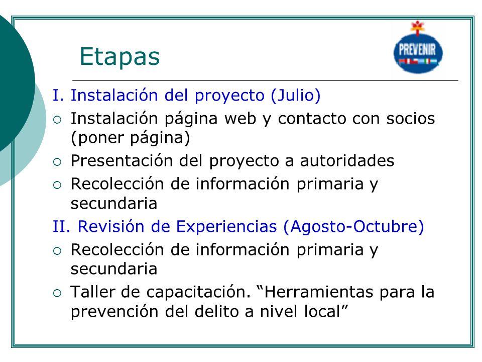 Etapas I. Instalación del proyecto (Julio)