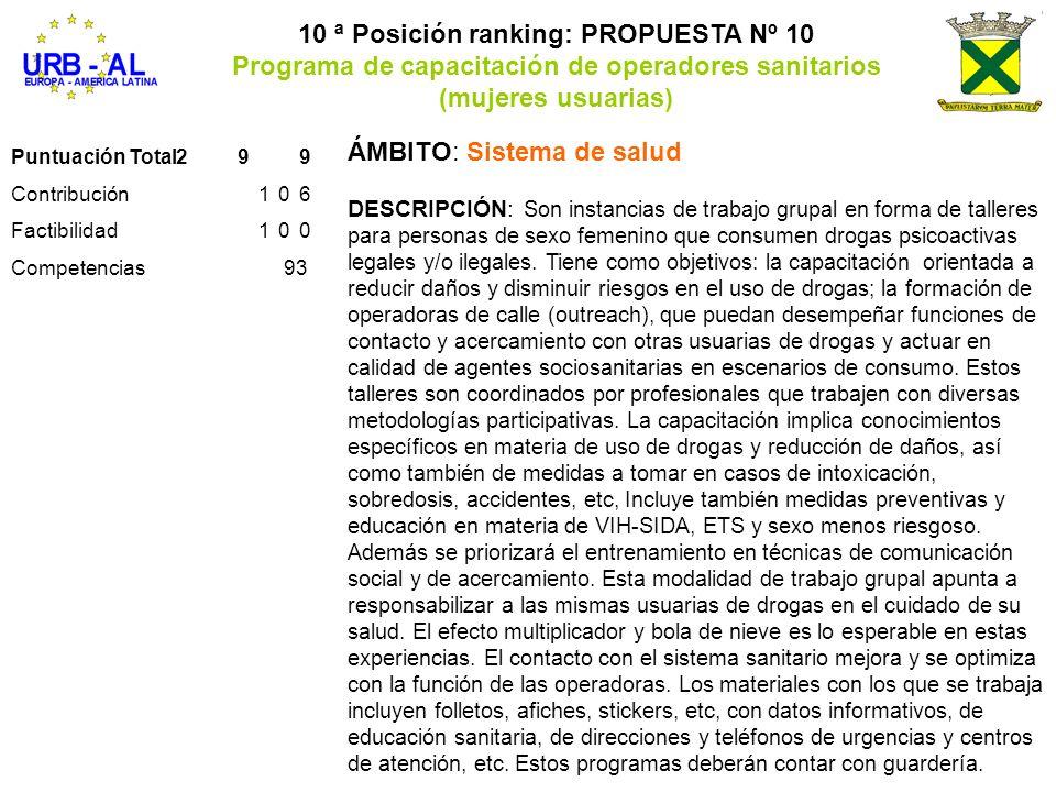 10 ª Posición ranking: PROPUESTA Nº 10