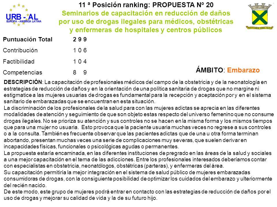 11 ª Posición ranking: PROPUESTA Nº 20