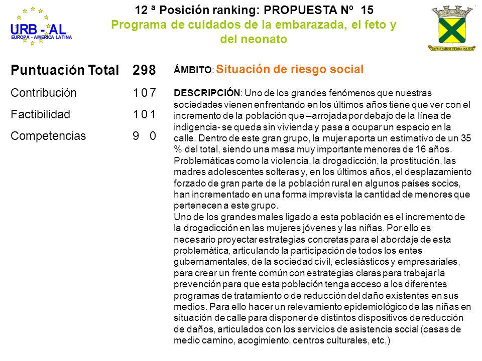 12 ª Posición ranking: PROPUESTA Nº 15