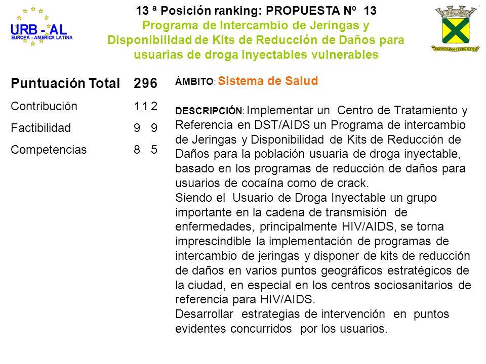 13 ª Posición ranking: PROPUESTA Nº 13