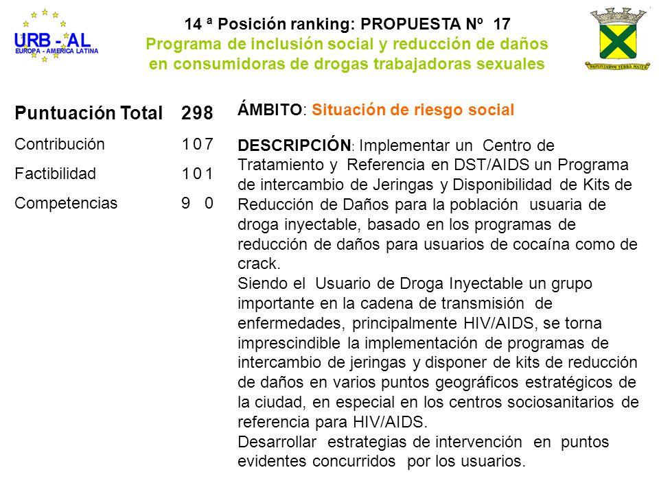 14 ª Posición ranking: PROPUESTA Nº 17