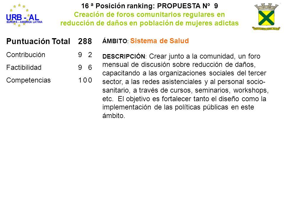 16 ª Posición ranking: PROPUESTA Nº 9