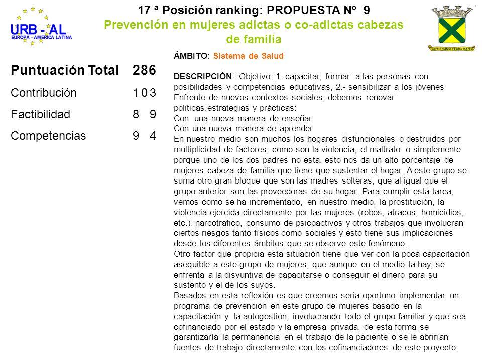 Puntuación Total 286 17 ª Posición ranking: PROPUESTA Nº 9