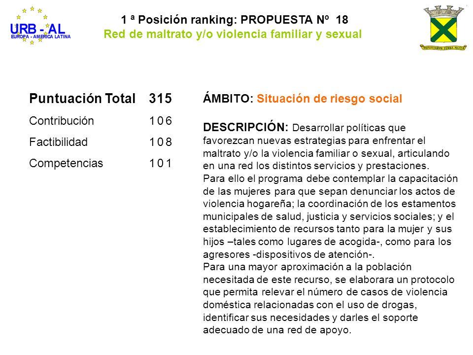 1 ª Posición ranking: PROPUESTA Nº 18
