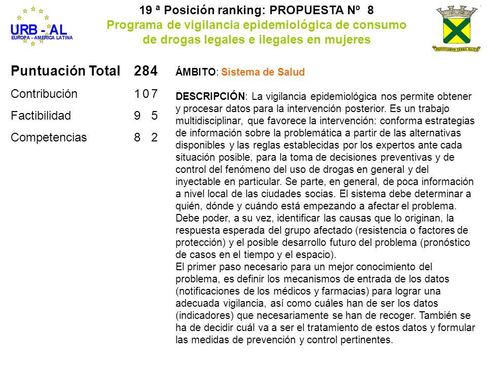 19 ª Posición ranking: PROPUESTA Nº 8