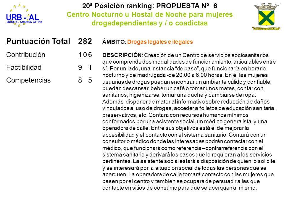 20ª Posición ranking: PROPUESTA Nº 6