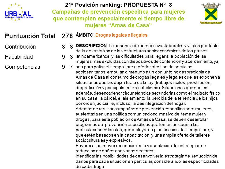 21ª Posición ranking: PROPUESTA Nº 3