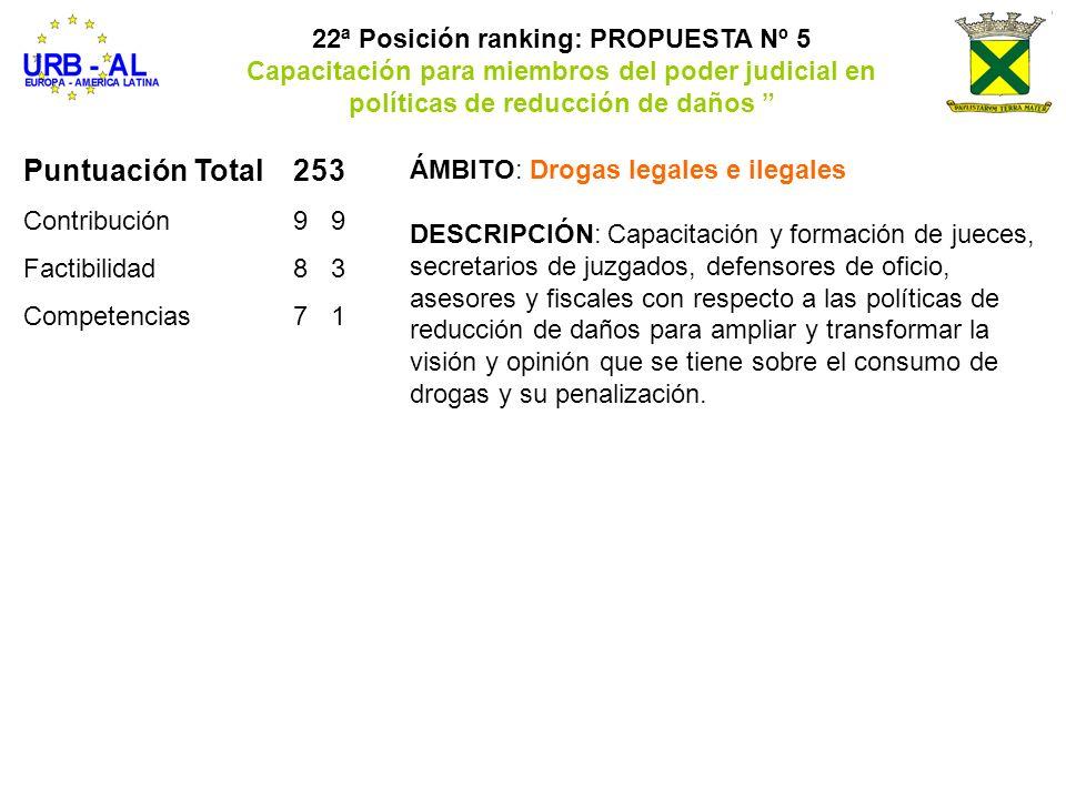 22ª Posición ranking: PROPUESTA Nº 5
