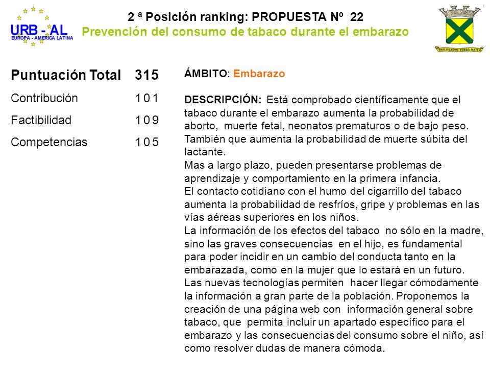 Puntuación Total 315 2 ª Posición ranking: PROPUESTA Nº 22