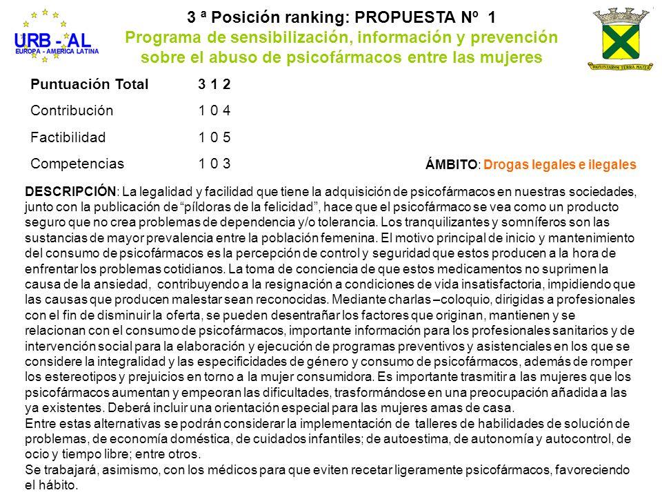3 ª Posición ranking: PROPUESTA Nº 1