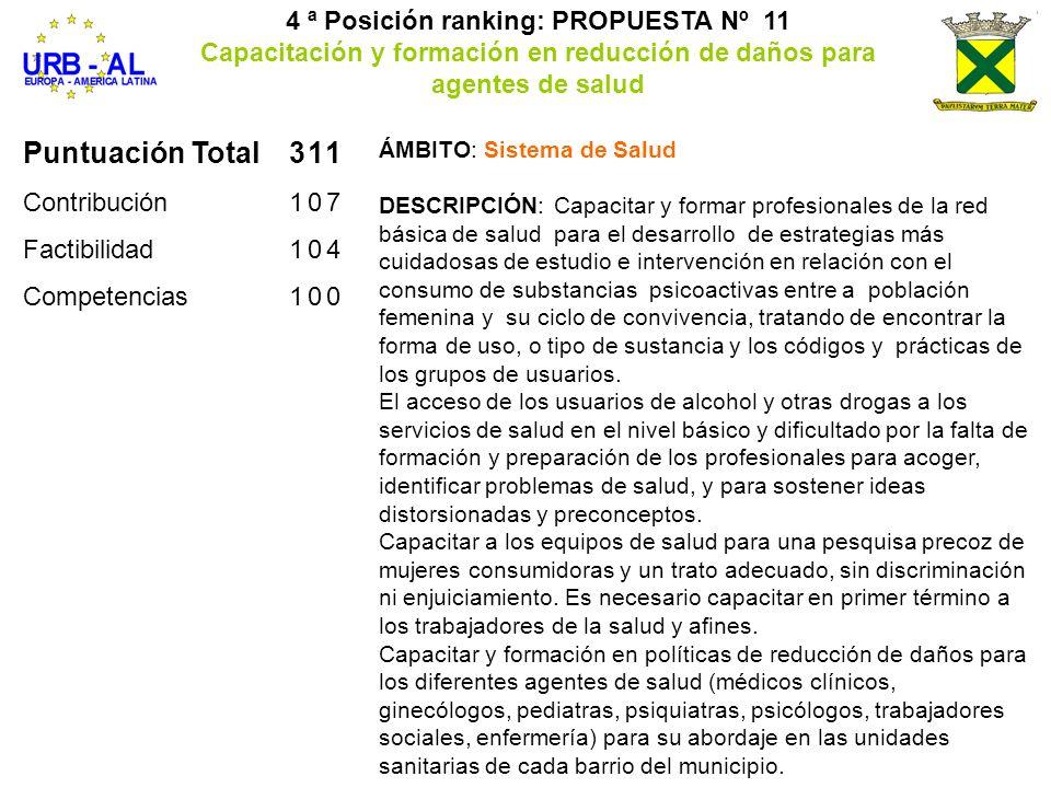 Puntuación Total 311 4 ª Posición ranking: PROPUESTA Nº 11