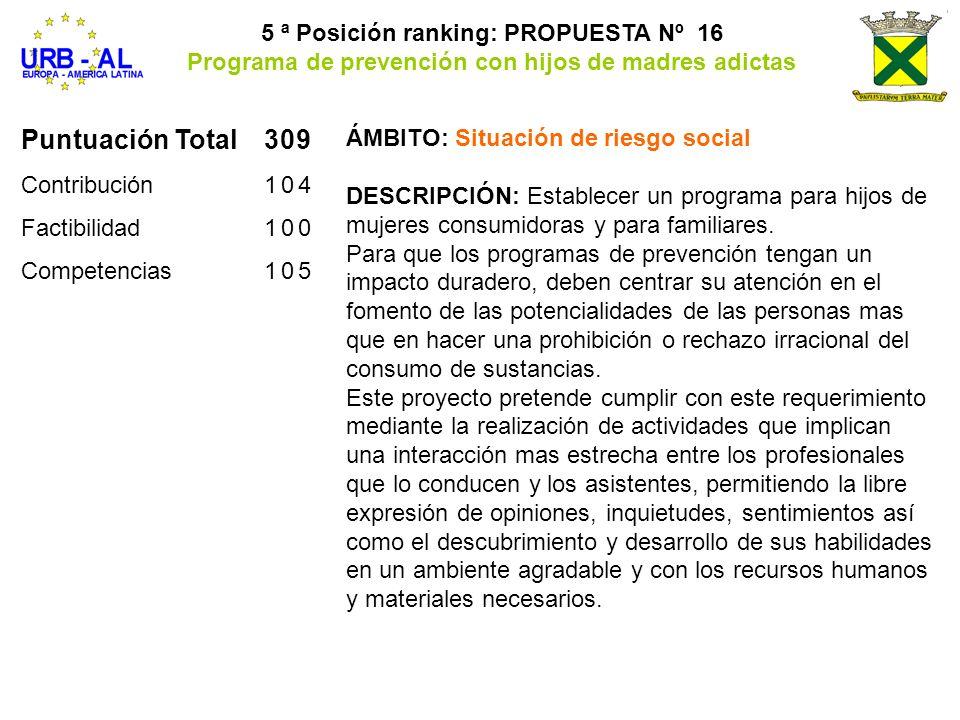 5 ª Posición ranking: PROPUESTA Nº 16
