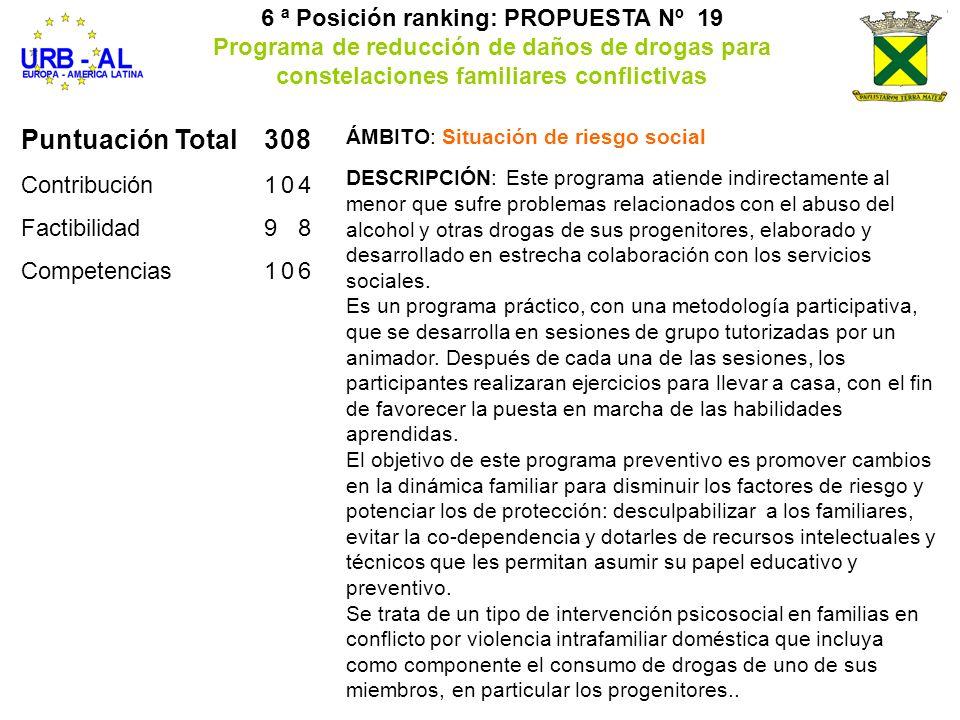 6 ª Posición ranking: PROPUESTA Nº 19