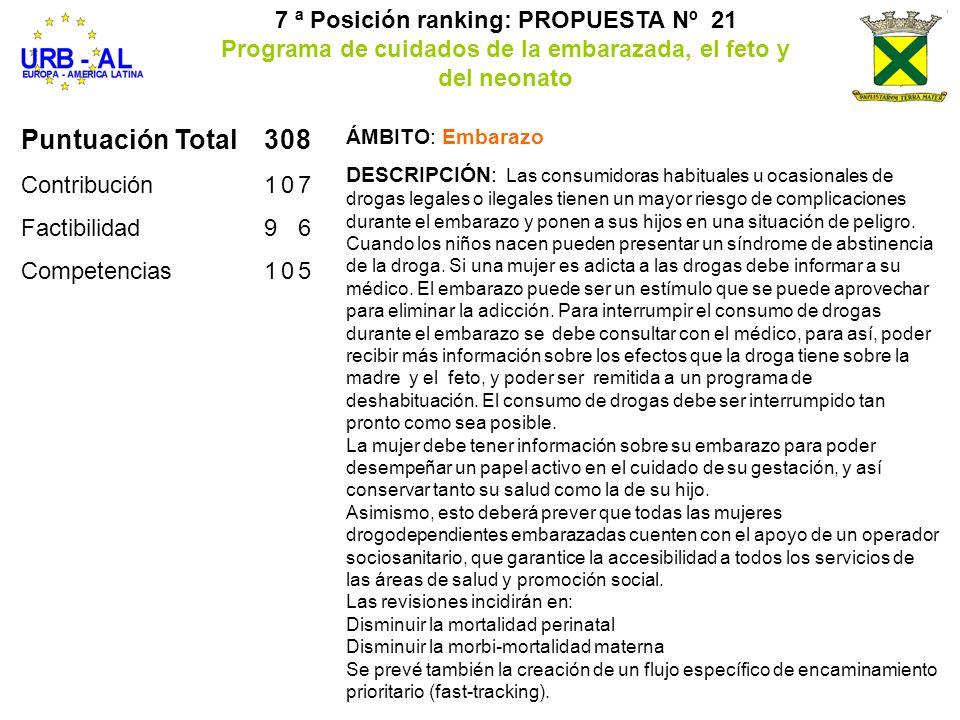 7 ª Posición ranking: PROPUESTA Nº 21