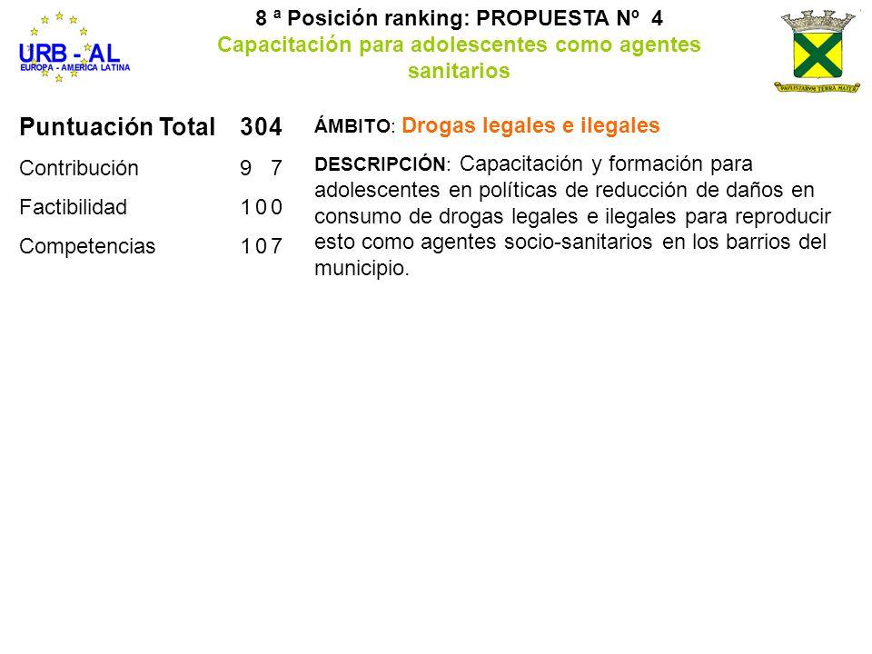 8 ª Posición ranking: PROPUESTA Nº 4