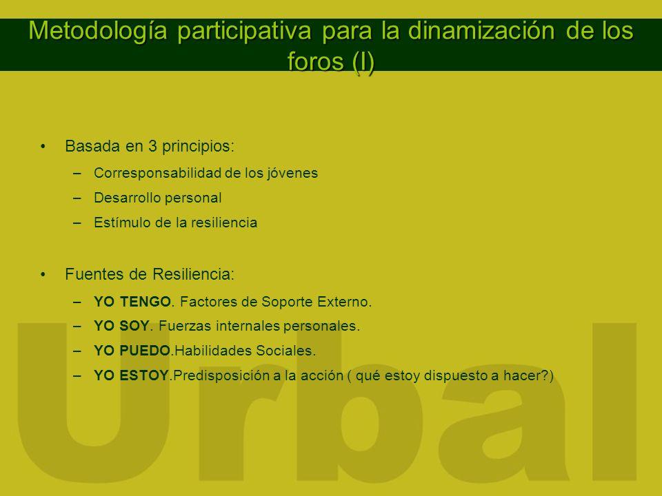 Metodología participativa para la dinamización de los foros (I)