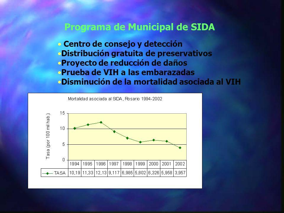 Programa de Municipal de SIDA