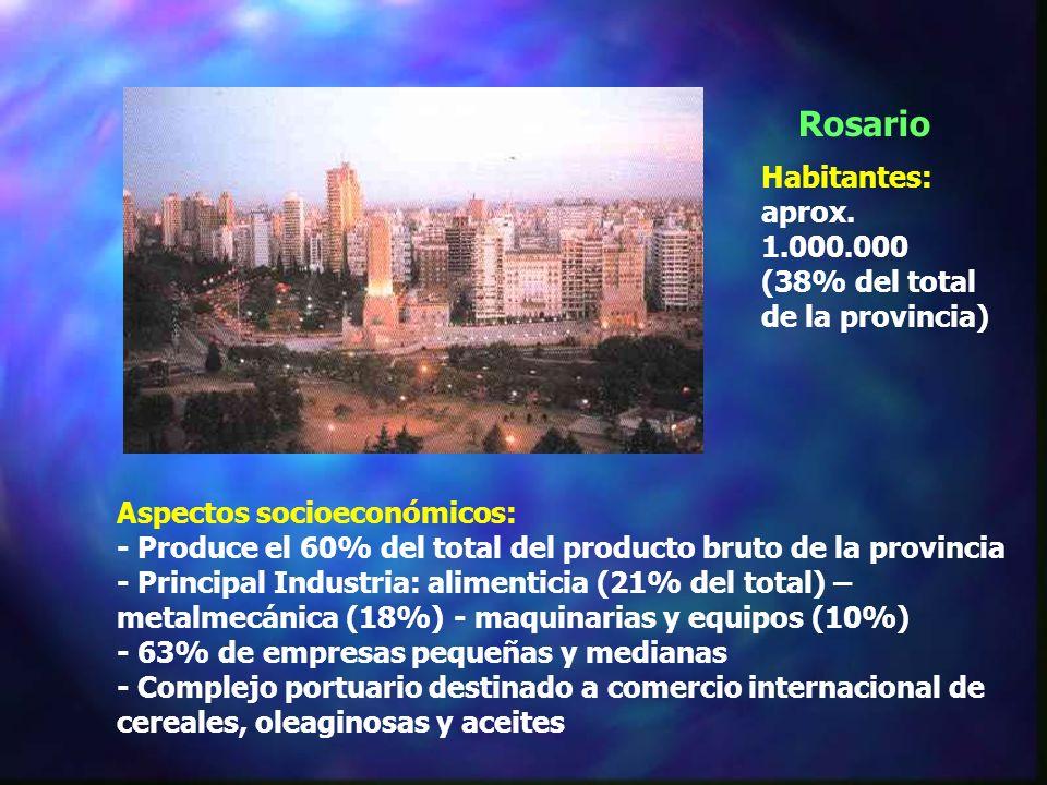 Rosario Habitantes: aprox. 1.000.000 (38% del total de la provincia)