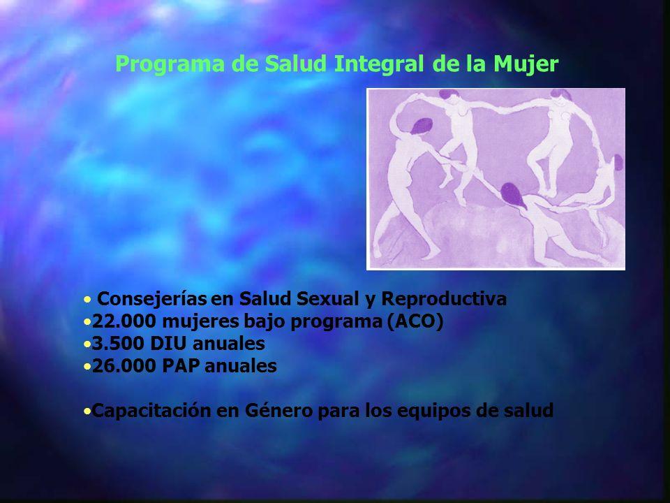 Programa de Salud Integral de la Mujer