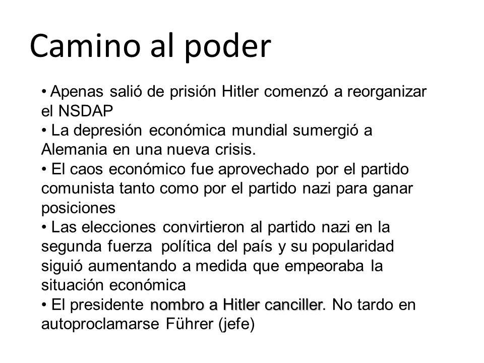 Camino al poder Apenas salió de prisión Hitler comenzó a reorganizar el NSDAP.