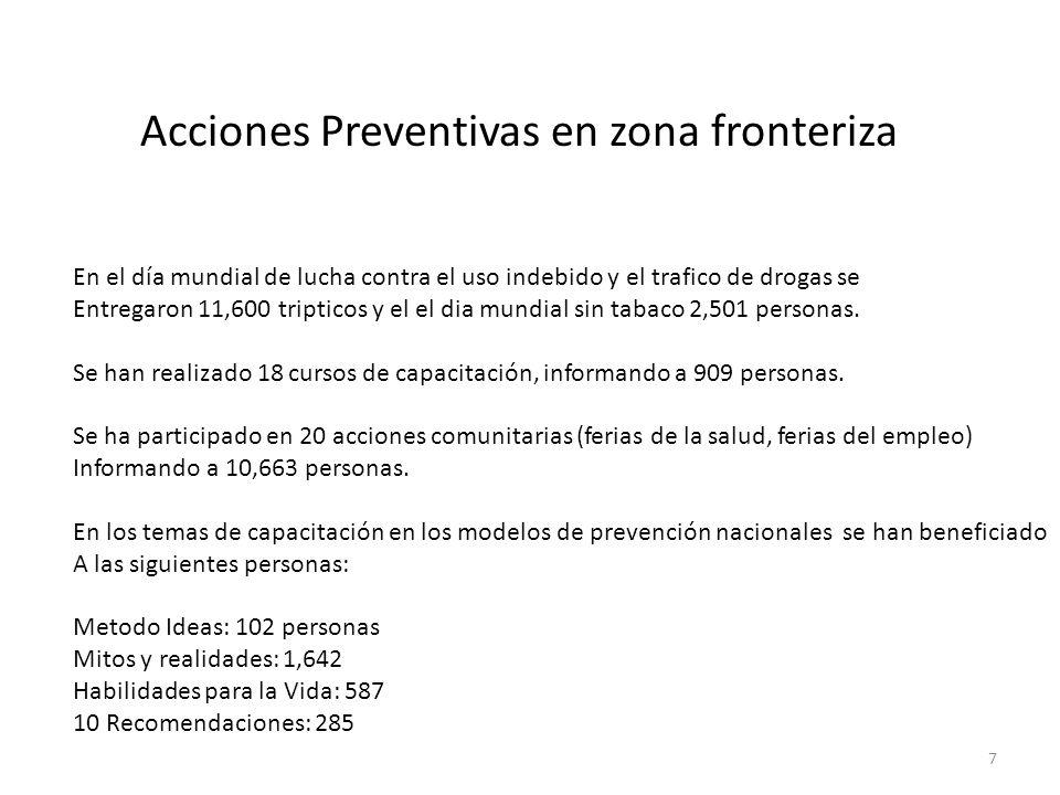 Acciones Preventivas en zona fronteriza