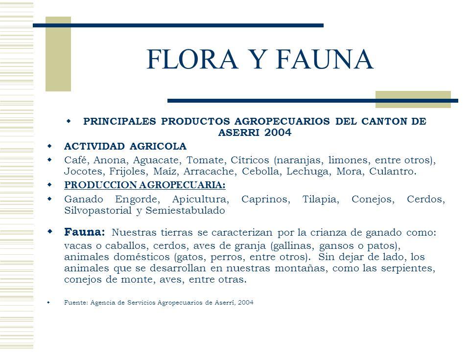 PRINCIPALES PRODUCTOS AGROPECUARIOS DEL CANTON DE ASERRI 2004