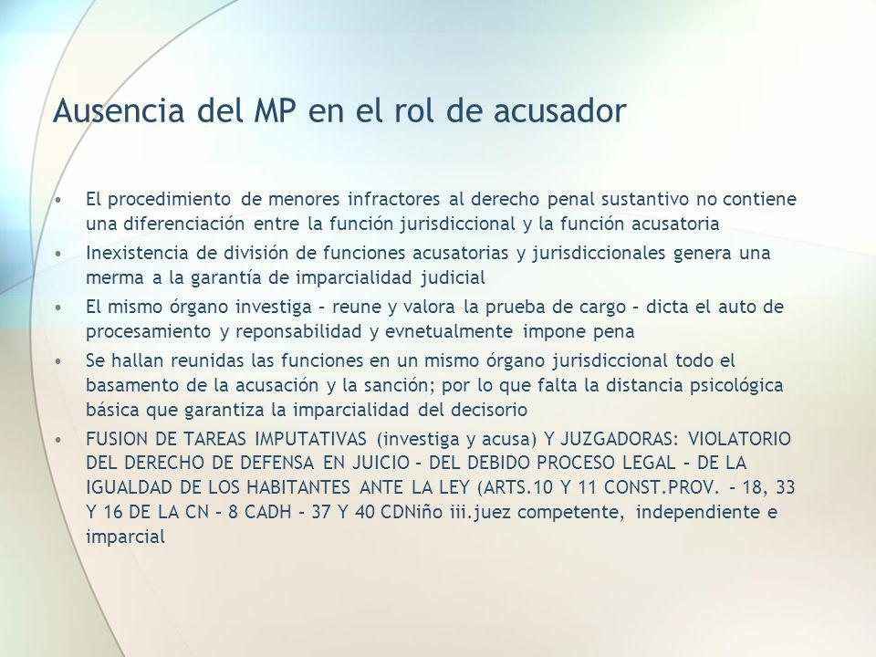 Ausencia del MP en el rol de acusador