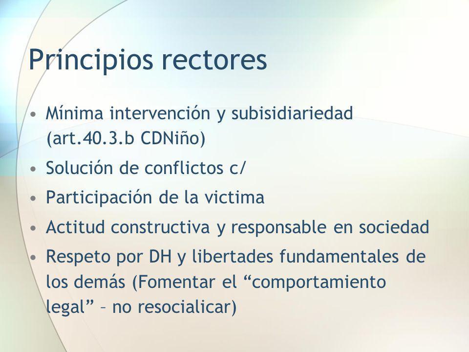 Principios rectores Mínima intervención y subisidiariedad (art.40.3.b CDNiño) Solución de conflictos c/
