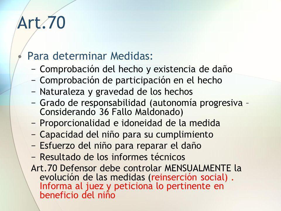 Art.70 Para determinar Medidas: