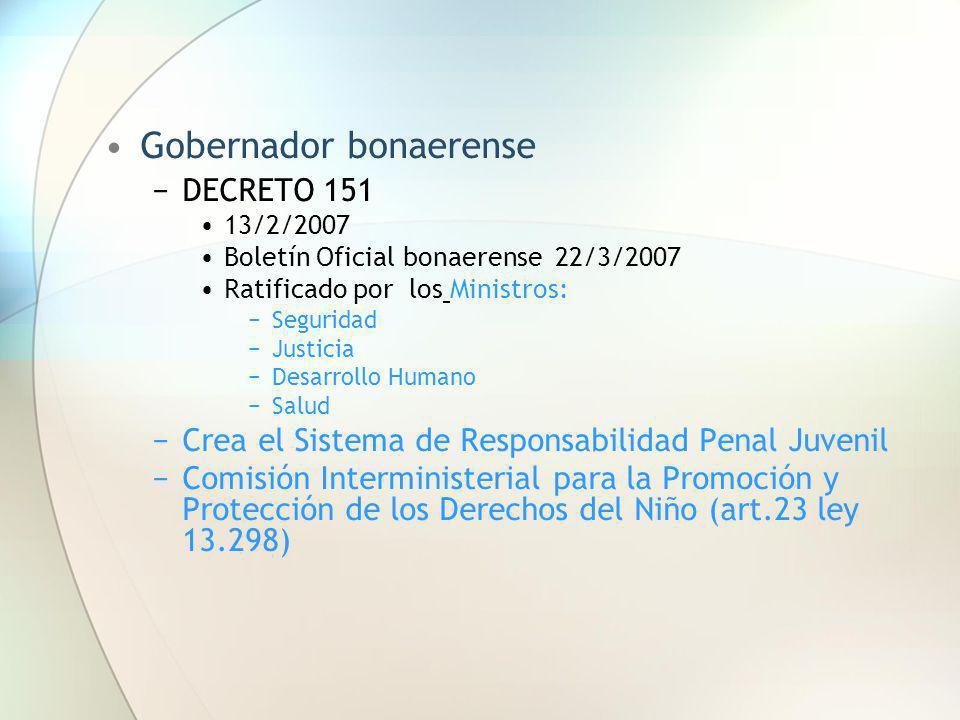 Gobernador bonaerense